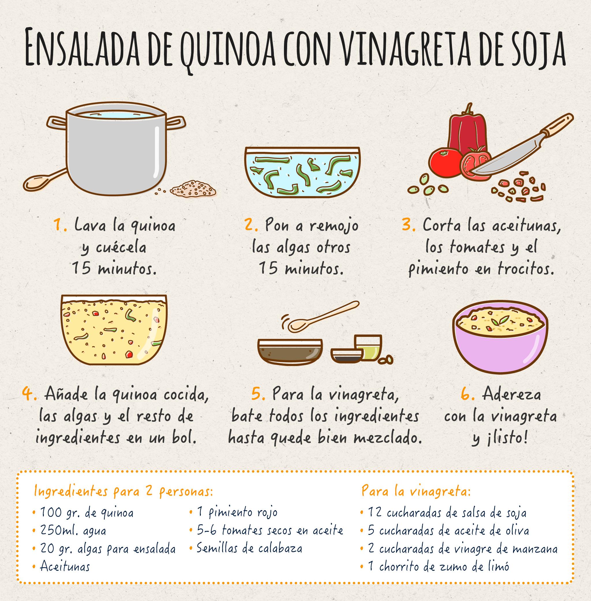Receta-Quinoa